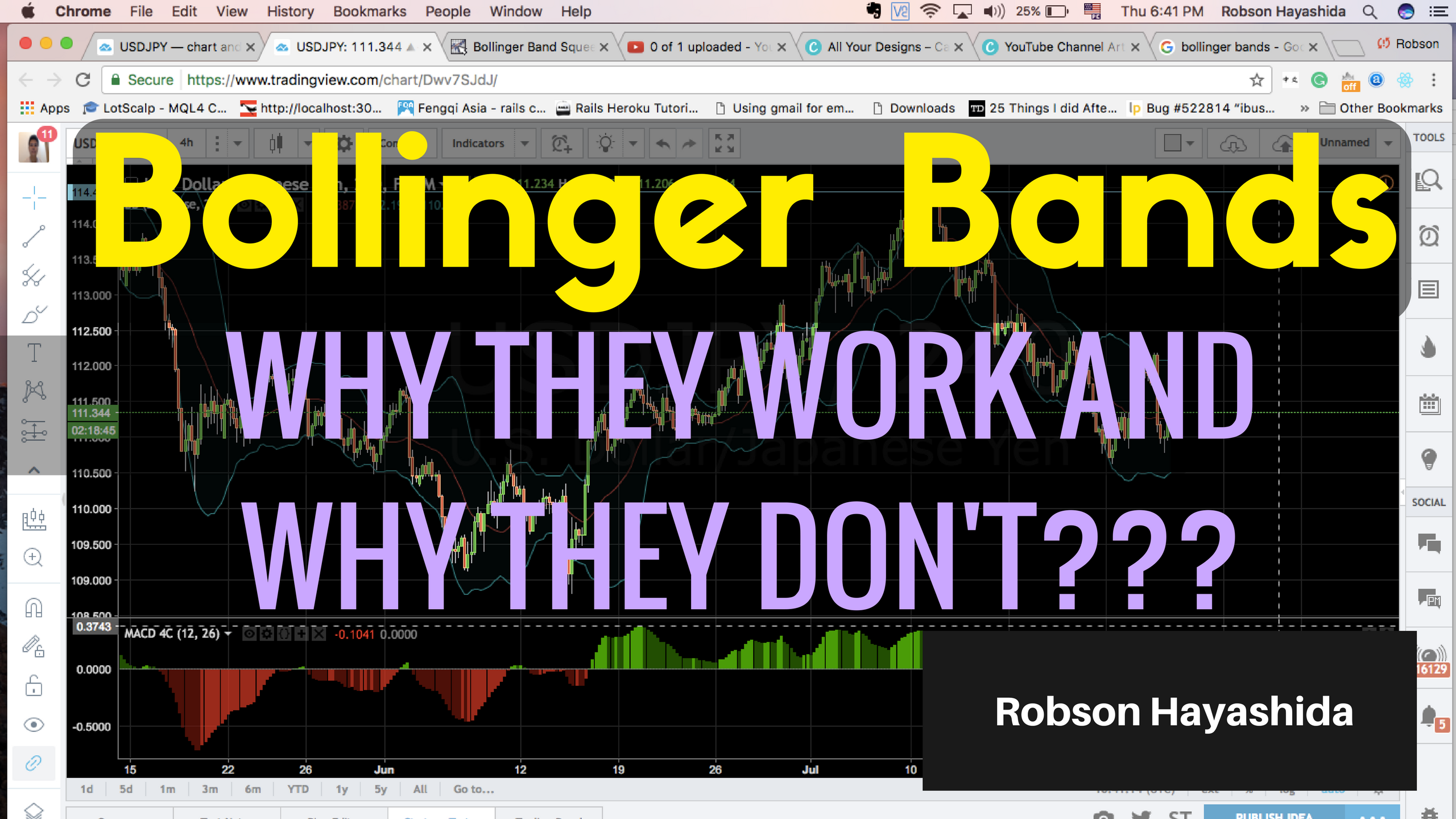 How bollinger bands work